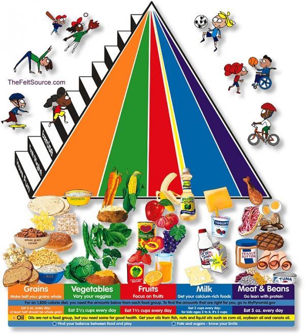 худеть раздельное питание